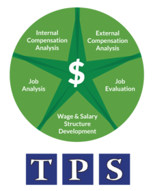 HR Compensation Analysis and Benchmarking