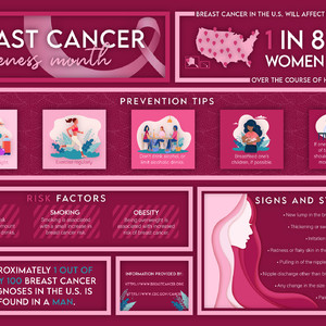 October is Breast Cancer Awareness Month image.